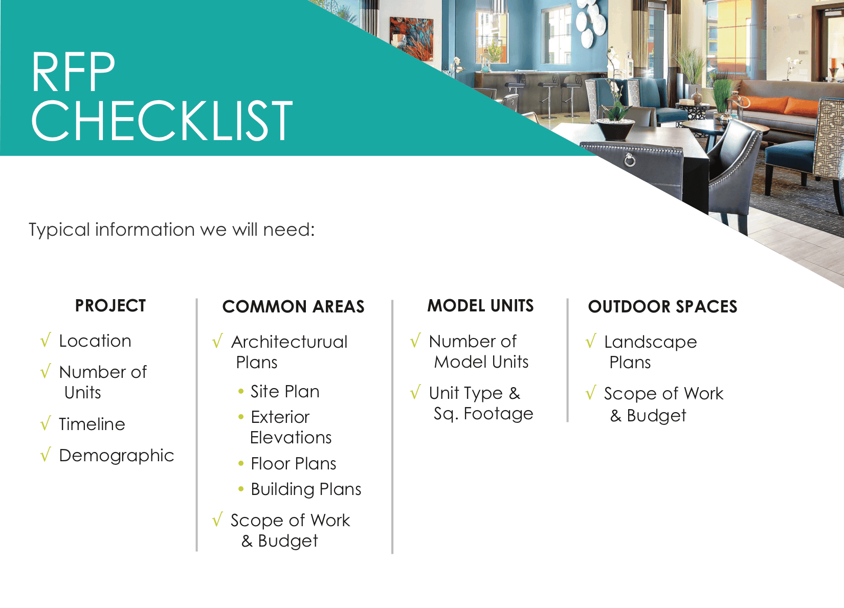 Interior and architectural design consultation for Interior design planning checklist